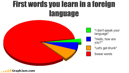 funny languages